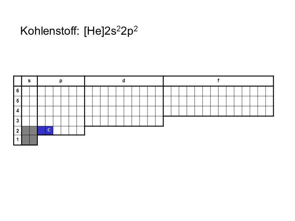 Kohlenstoff: [He]2s22p2 s p d f 6 5 4 3 2 C 1